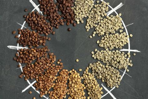 Coffee Roasting about the coffee collective