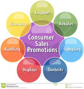 consumer sales promotions business diagram illustration