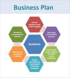 Small Business Template Sample Plan Template 26 Download Free Documents In Pdf