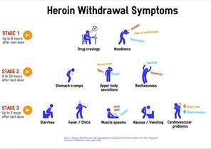 home remedies for methadone withdrawal how is opiate withdrawal apps directories