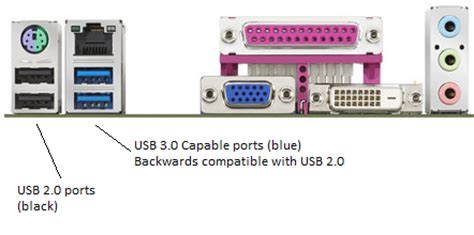 How To Get A Usb Port In Your Car by How To Identify Which Usb Ports Are Usb 3 0 Ports On A