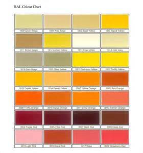 general motors color chart apps directories