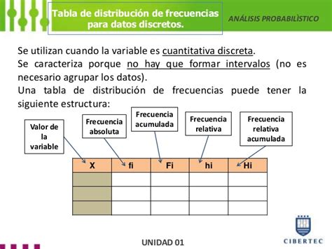 tabla de frecuencia variable cualitativa con excel youtube tabla de frecuencia variable cuantitativa