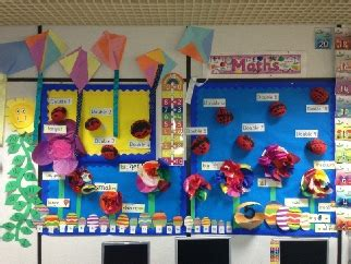 new year ks2 ideas maths classroom displays photo gallery sparklebox