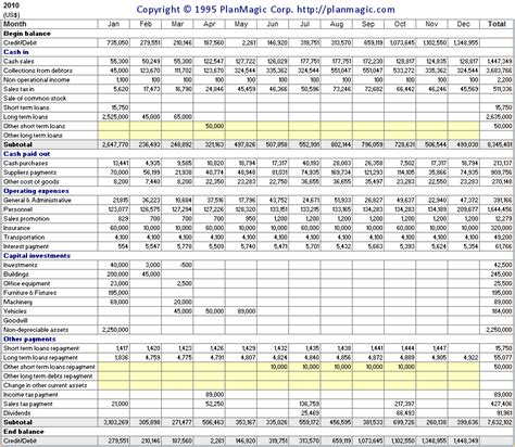 sle projected cash flow business plan 10 cash flow forecast template pay stub template