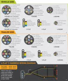 wiringguides jpg inside 7 pin wiring diagram for trailer techunick biz