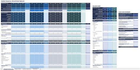 Free Startup Plan Budget Cost Templates Smartsheet Financial Forecast Template For Startups