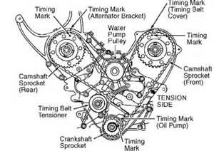 timing belt medi car rosemount or apple valley mn