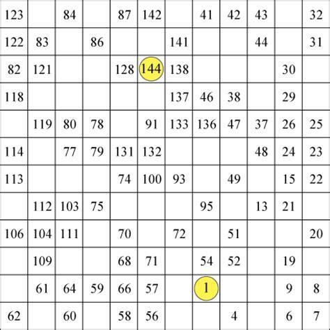 printable hidato puzzle medium 12 by 12 hidato 8