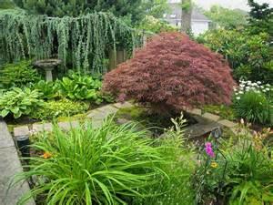 Secret Garden Ideas Secret Garden Ideas Diy