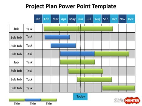 The Best Free Powerpoint Templates For Your Project Presentation Project Overview Template Powerpoint