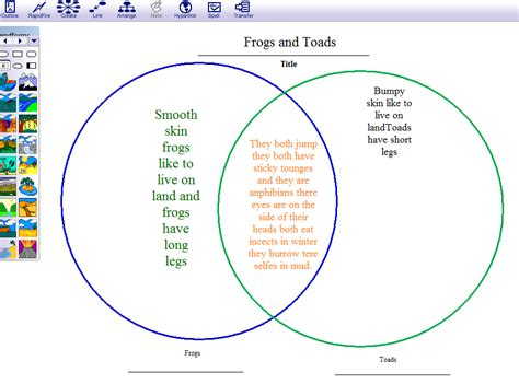 make venn diagram using inspiration software to create venn diagrams e c a