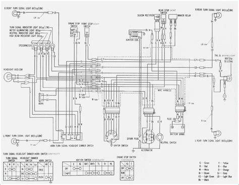 honda tmx wiring diagram brainglue co