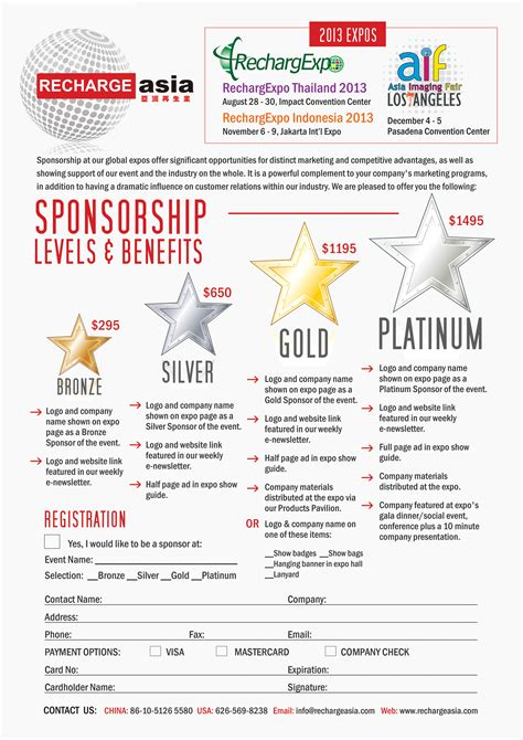 sponsorship package form images