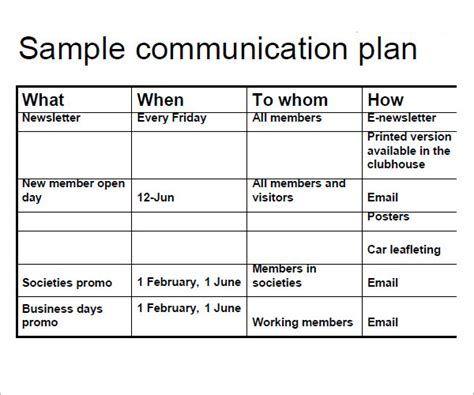 communications plan template 9 communication plan template