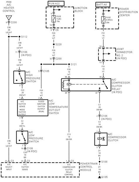 2001 dodge durango slt fuse 2001 wiring diagram free
