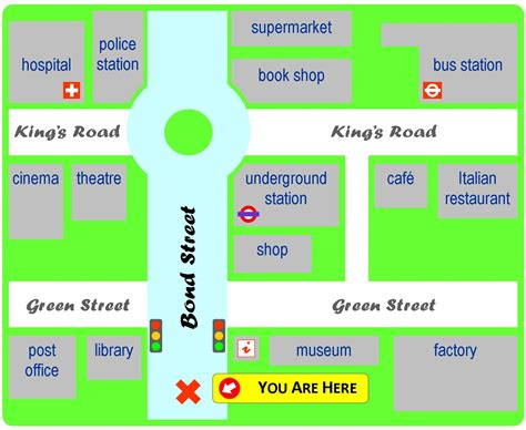 map direction giving directions learnenglish council