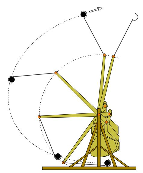 design effect for random sling file trebuchet scheme png wikimedia commons