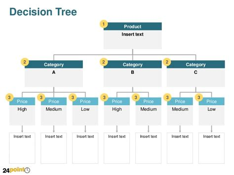 decision tree template for powerpoint decision tree editable ppt slides