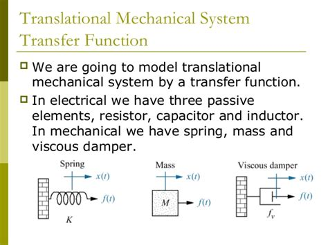 function of resistor capacitor and inductor 28 images electric network transfer function