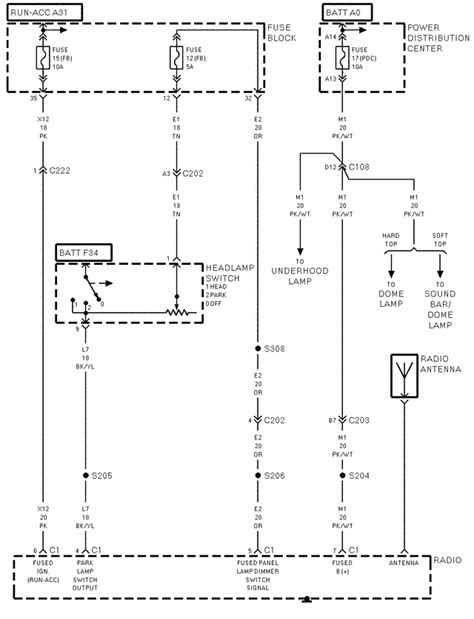 jeep jk dome light wiring diagram wiring diagram schemes