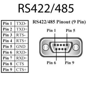 rs 485 pin diagram what are the differences of rs 232 rs 422 485 serial