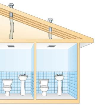 how to properly vent a bathroom proper bathroom ventilation how to ventilate a bathroom