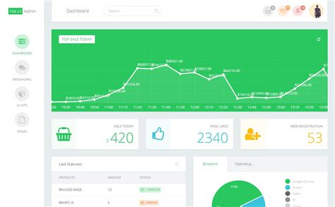 48 free html5 responsive admin dashboard templates 2017