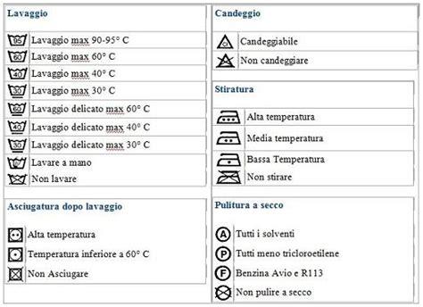 Simboli Capi Da Lavare by Simboli Per Il Lavaggio Acqua E Sapone