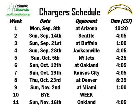 san diego chargers football schedule 2014 search results for chargers 2014 2015 football schedule