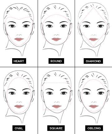 2 a rectangle face shapes pinterest face shapes best 25 face shape contour ideas on pinterest face