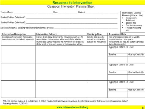 Admin Overview Red Creek Dec 09 High School Academic Intervention Plan Template