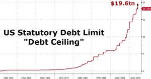 what is the us debt ceiling news ben bernanke admits the largest risk to global