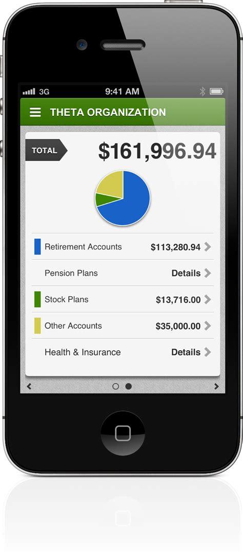 fidelity mobile app netbenefits goes mobile
