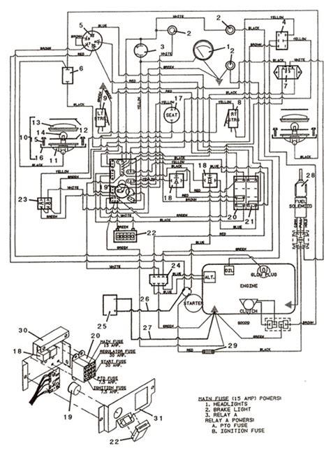 kubota rtv 900 wiring diagram wiring diagram and