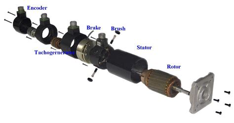 working principle of dc servo motor servo motor types and working principle