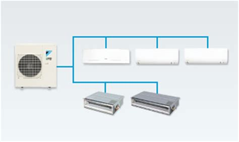 controlled comfort heating and cooling split multi split type air conditioners offers superior