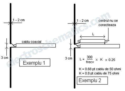 antenna calculator and design software