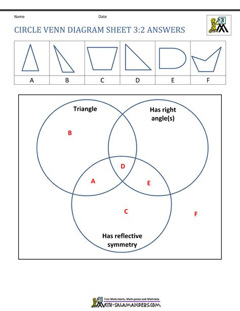 venn diagram 3 circles worksheet venn diagram worksheets 3rd grade
