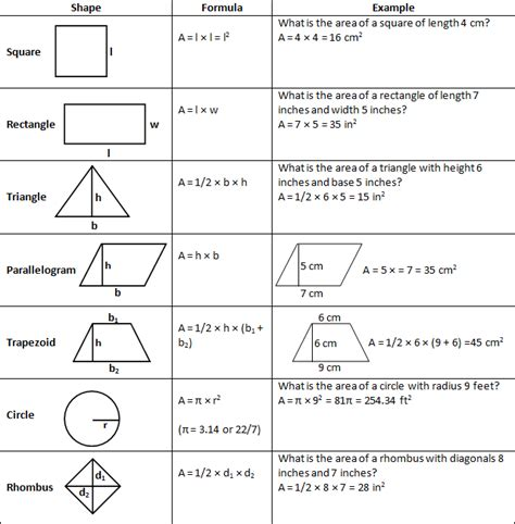 area formula area of 2d figures free homework help