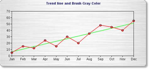 graph creation tool free webmaster webdeveloper wedesigner resources