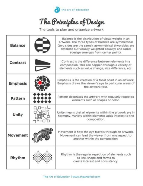 design elements and principles quiz 3 helpful elements and principles downloads the art of