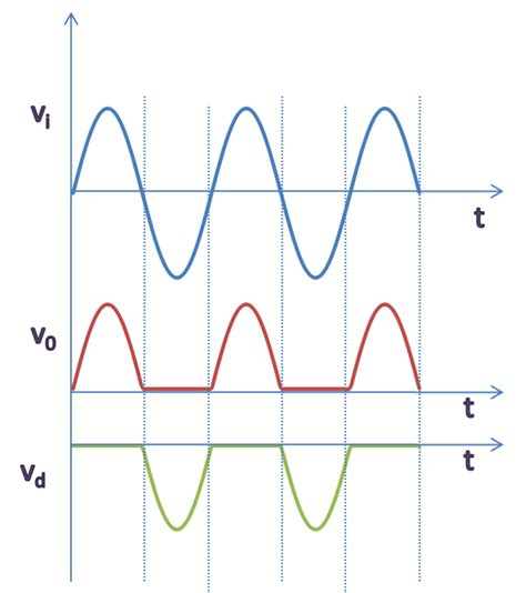 saturation current of silicon diode saturation current diode 28 images diode equation saturation current 28 images diode