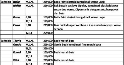 Harga Rabbani andra saputra daftar harga baju muslim rabbani