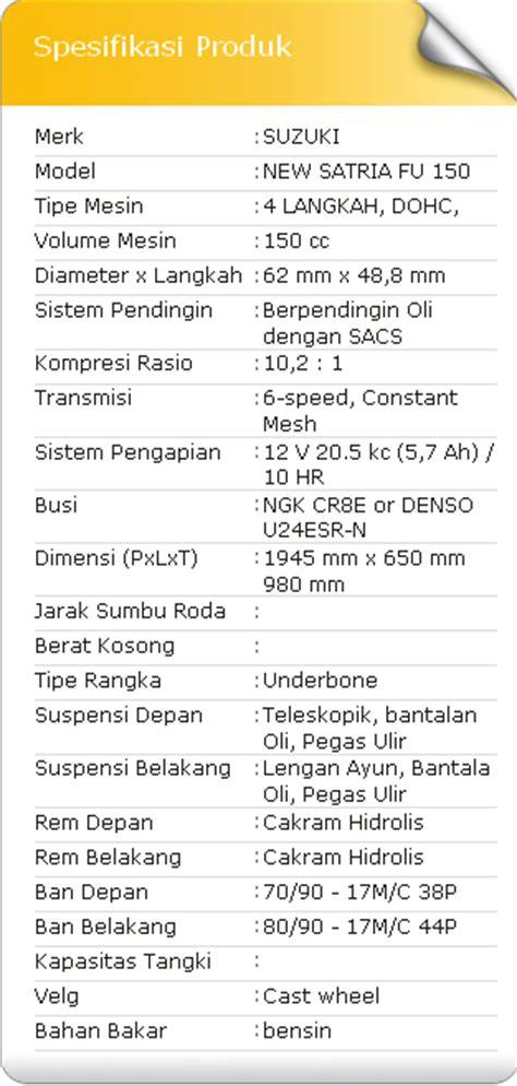 Alarm Satria Fu 150 satria fu 150 kredit motor murah