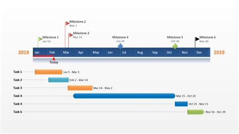 Project Plan Free Timeline Templates Microsoft Office Timeline Templates