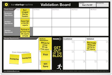 Online Layout Tool validation board free tool for testing startup ideas