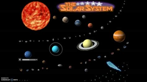 The Solar System Interactive Powerpoint Slide Youtube Solar System Powerpoint Template