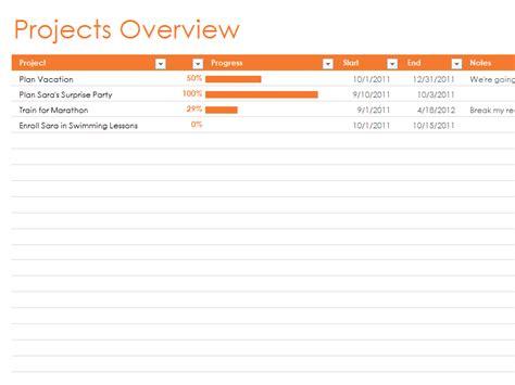 weekly planner excel template download weekly planner template ms office guru
