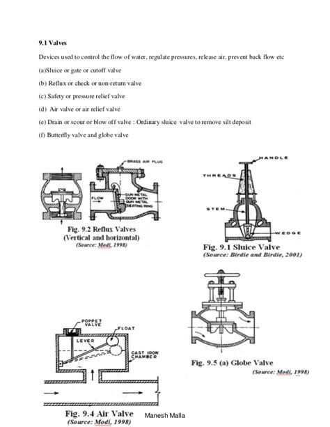 pipe appuretenances valves and fittings